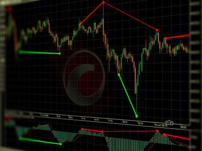 Divergence Spotter Powered by PoshTrader Marketplace