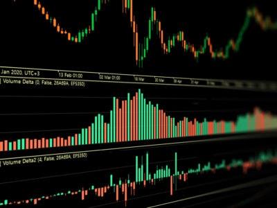 Volume Delta Indicator Powered by PoshTrader Marketplace
